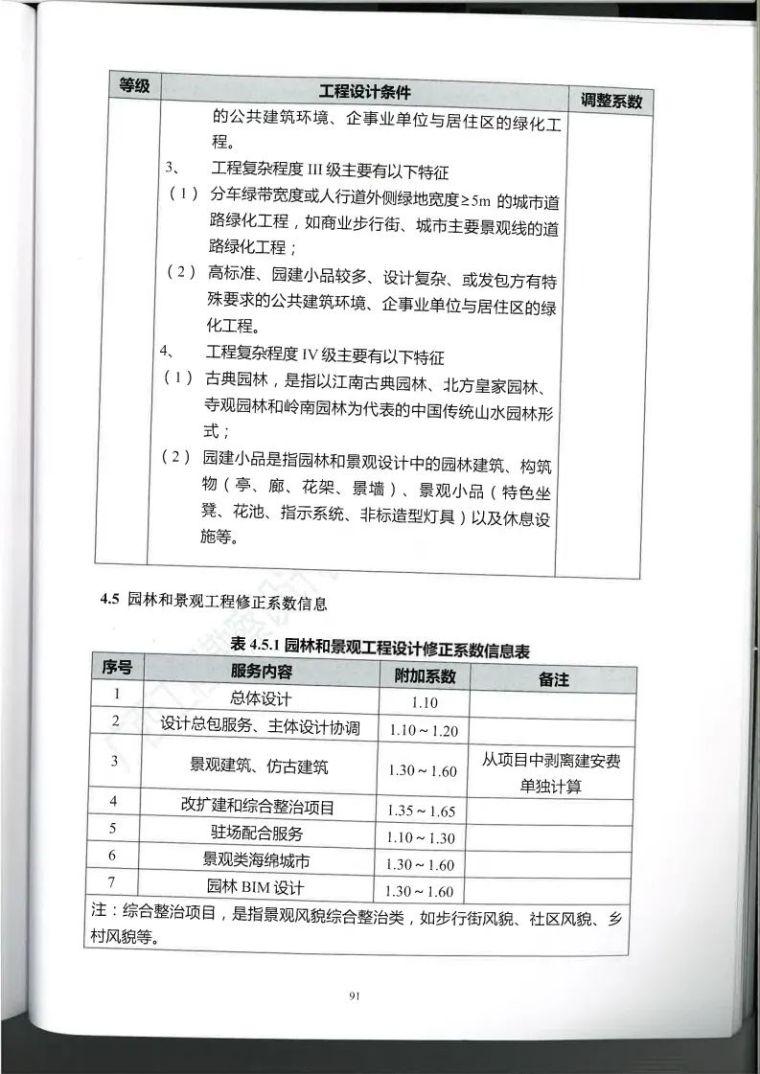 广西勘察设计收费指导标准更新版,建议收藏_102
