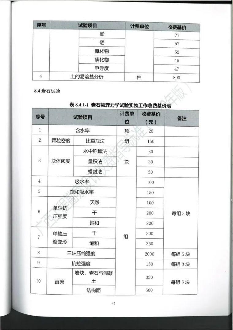 广西勘察设计收费指导标准更新版,建议收藏_58