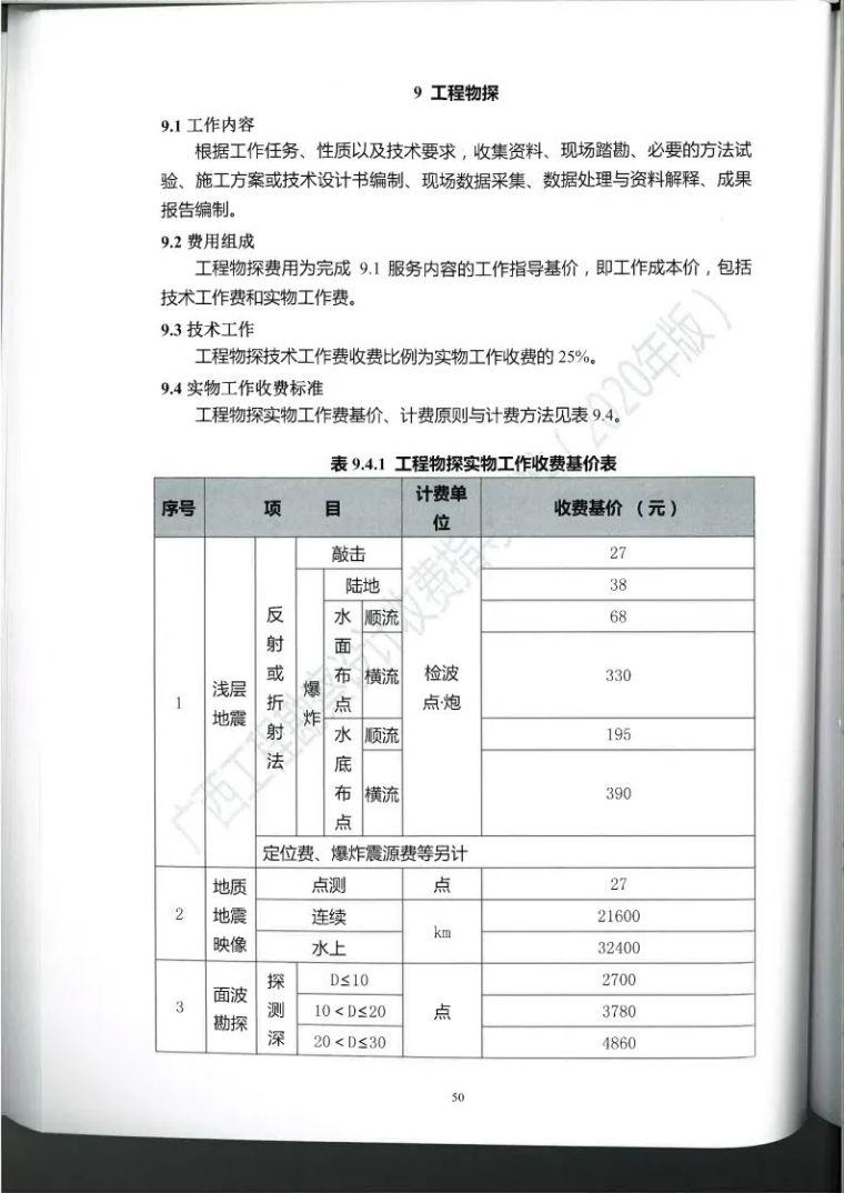 广西勘察设计收费指导标准更新版,建议收藏_61