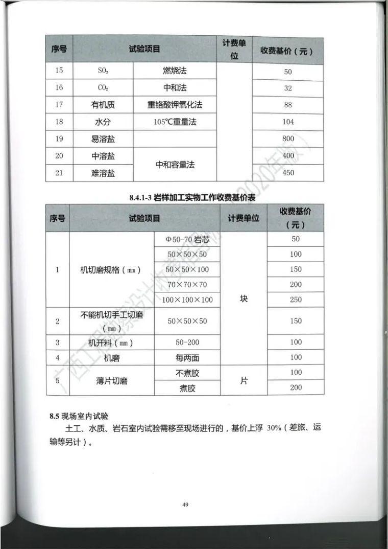 广西勘察设计收费指导标准更新版,建议收藏_60