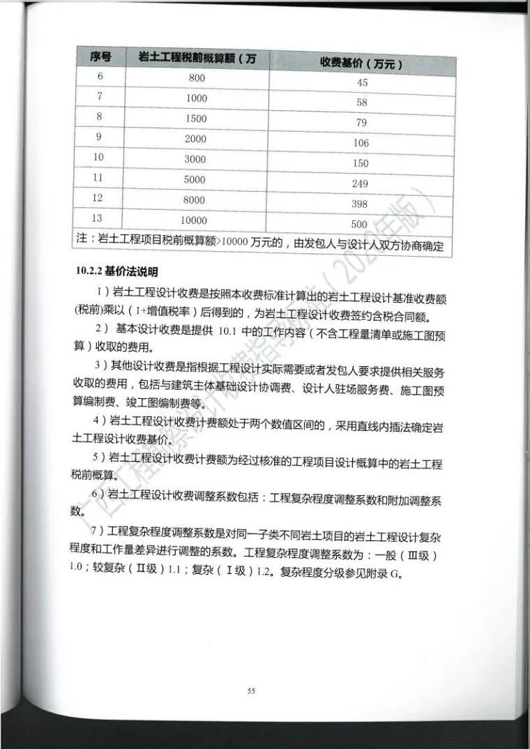 广西勘察设计收费指导标准更新版,建议收藏_66