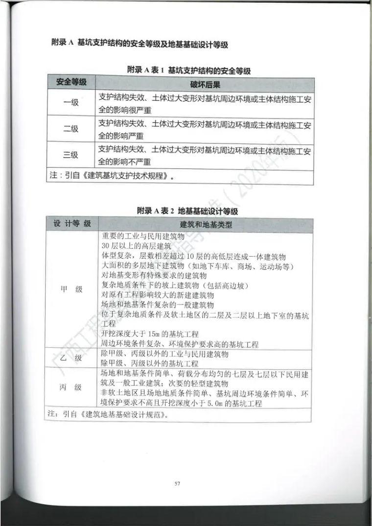 广西勘察设计收费指导标准更新版,建议收藏_68