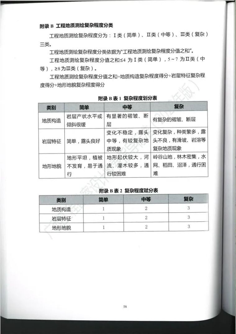 广西勘察设计收费指导标准更新版,建议收藏_69