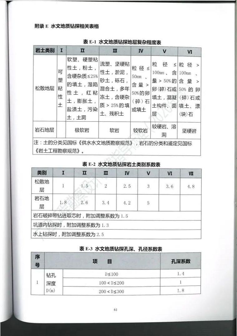 广西勘察设计收费指导标准更新版,建议收藏_72