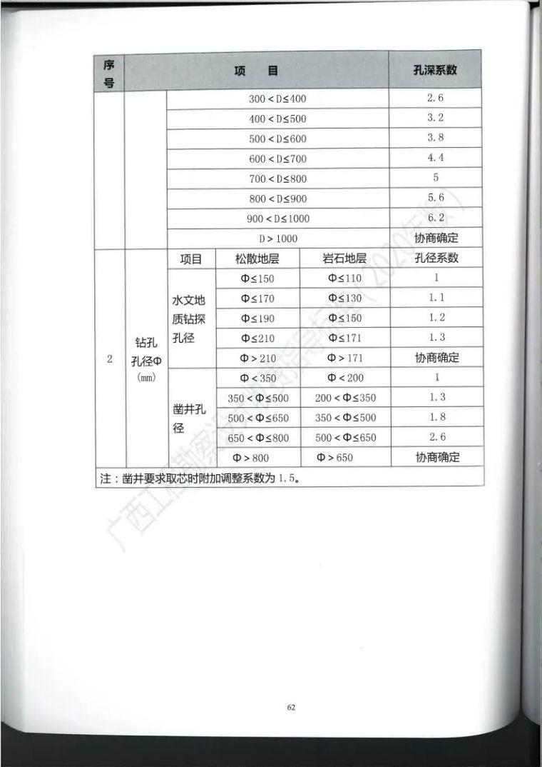 广西勘察设计收费指导标准更新版,建议收藏_73