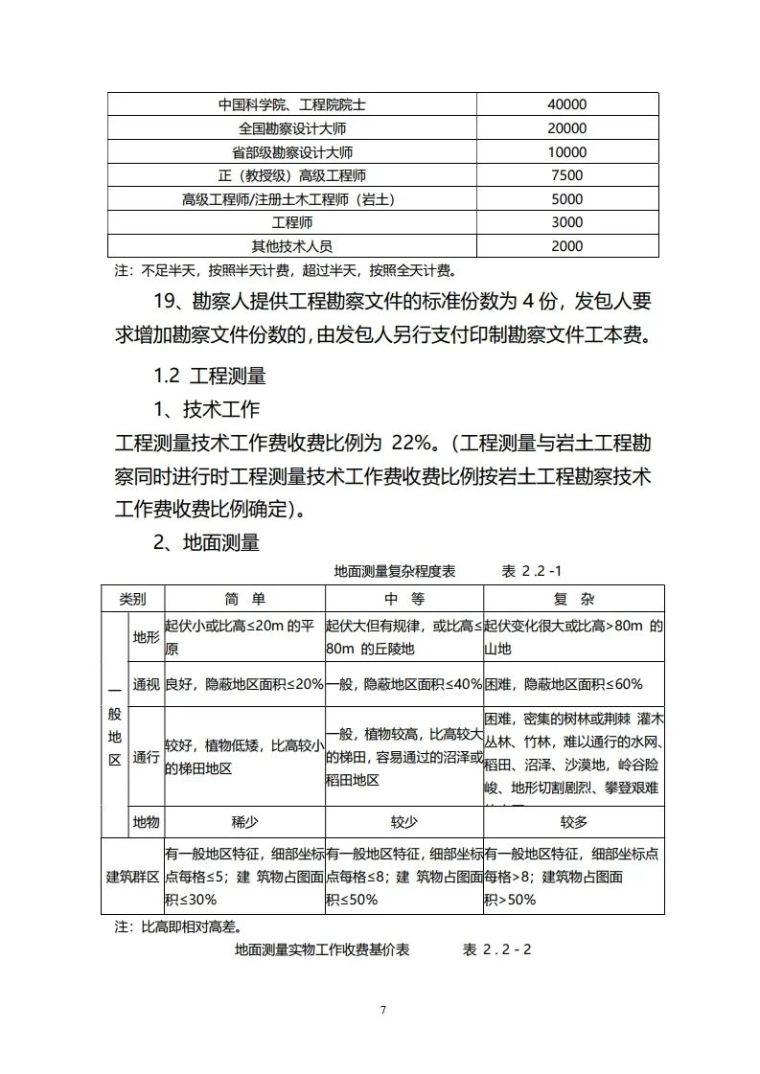 重庆市建筑市政工程勘察设计收费指导价新版_7