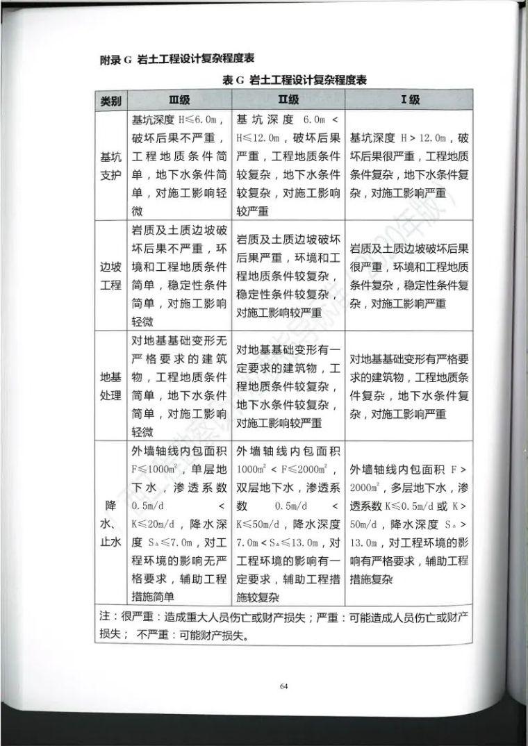 广西勘察设计收费指导标准更新版,建议收藏_75