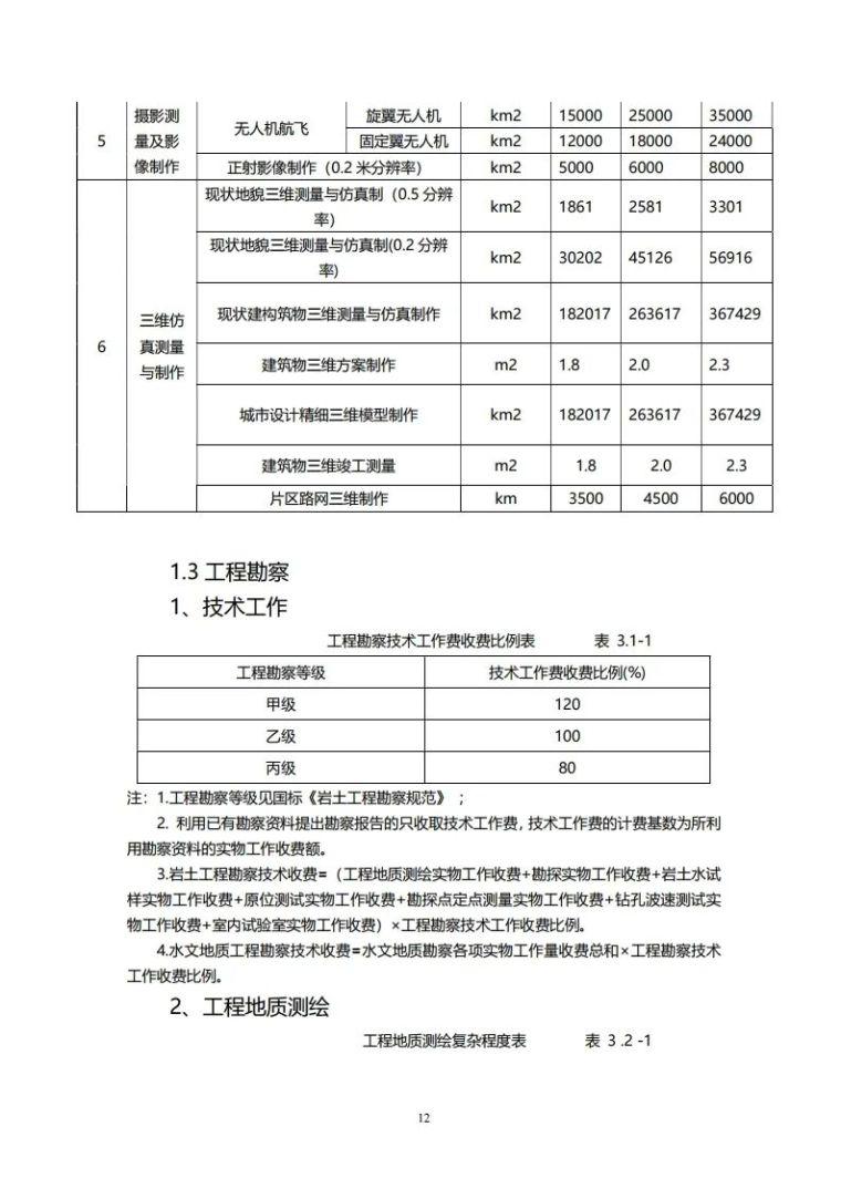 重庆市建筑市政工程勘察设计收费指导价新版_12