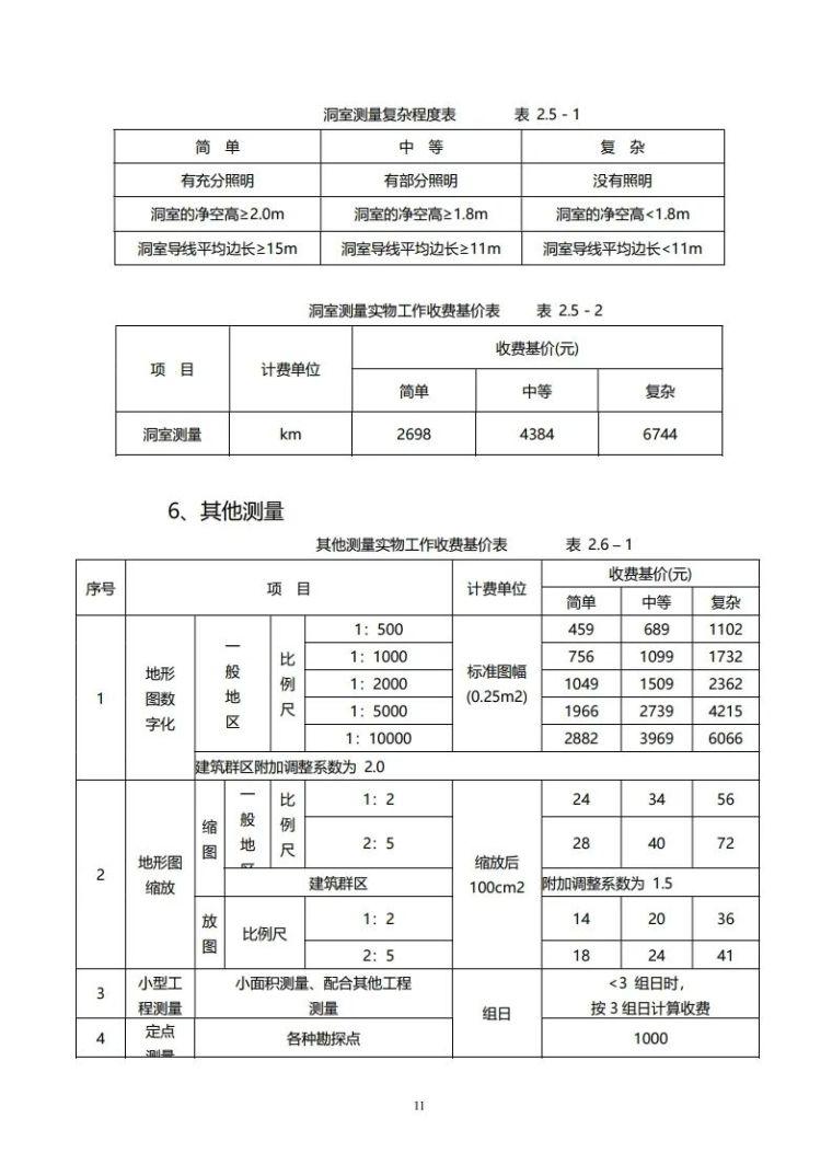 重庆市建筑市政工程勘察设计收费指导价新版_11
