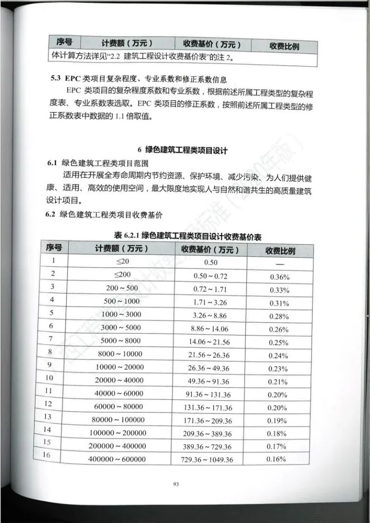 广西勘察设计收费指导标准更新版,建议收藏_104