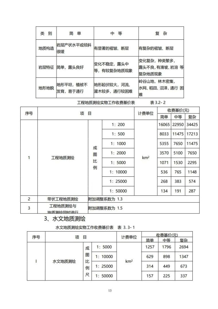 重庆市建筑市政工程勘察设计收费指导价新版_13
