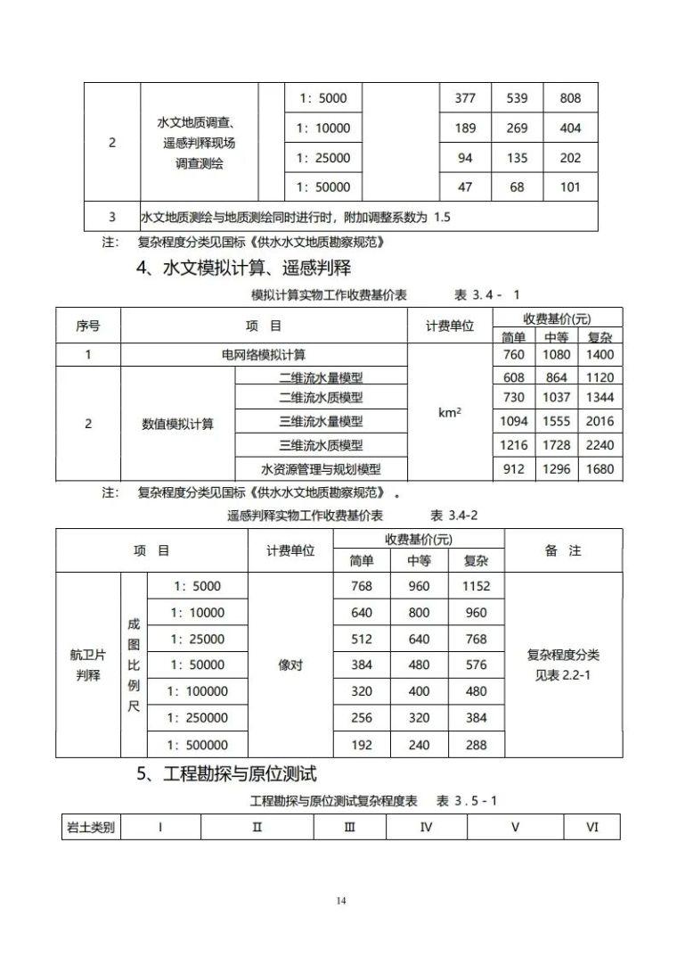 重庆市建筑市政工程勘察设计收费指导价新版_14