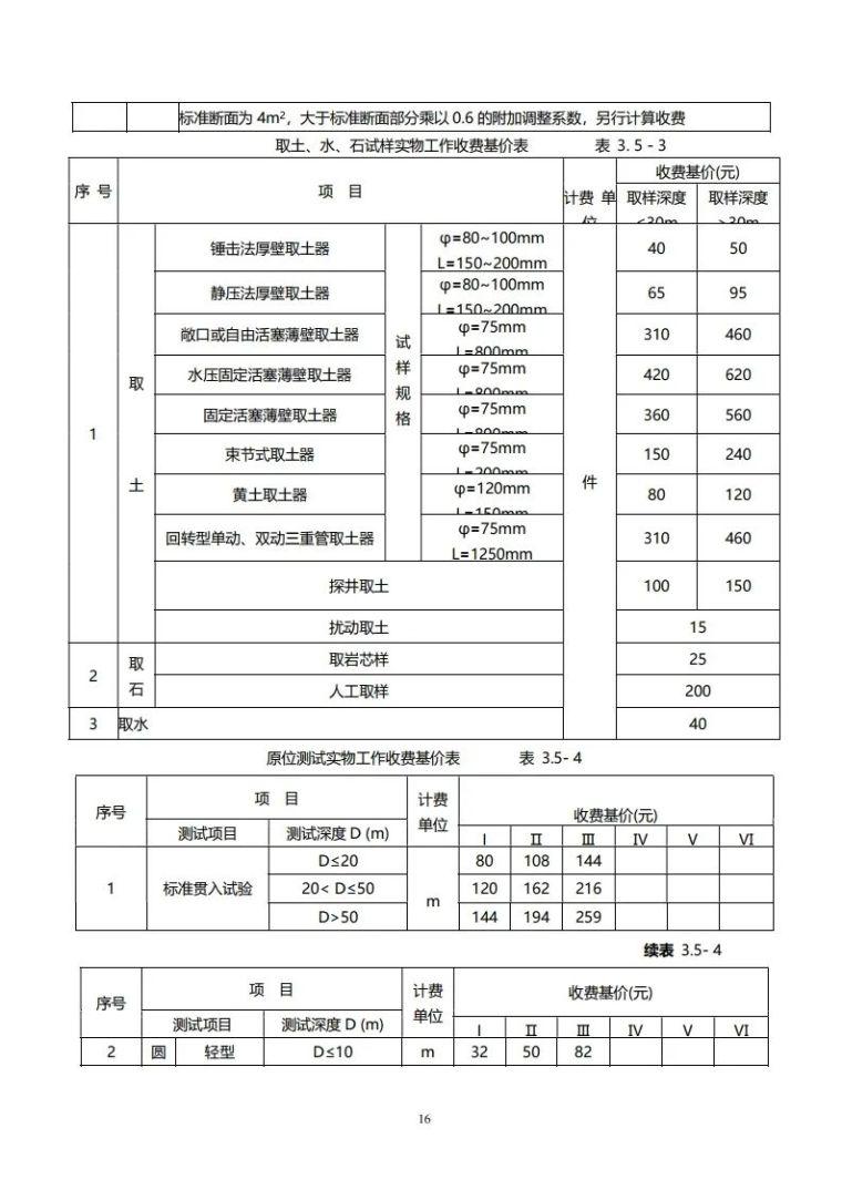 重庆市建筑市政工程勘察设计收费指导价新版_16