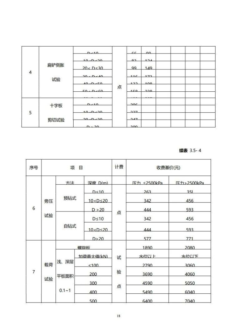 重庆市建筑市政工程勘察设计收费指导价新版_18