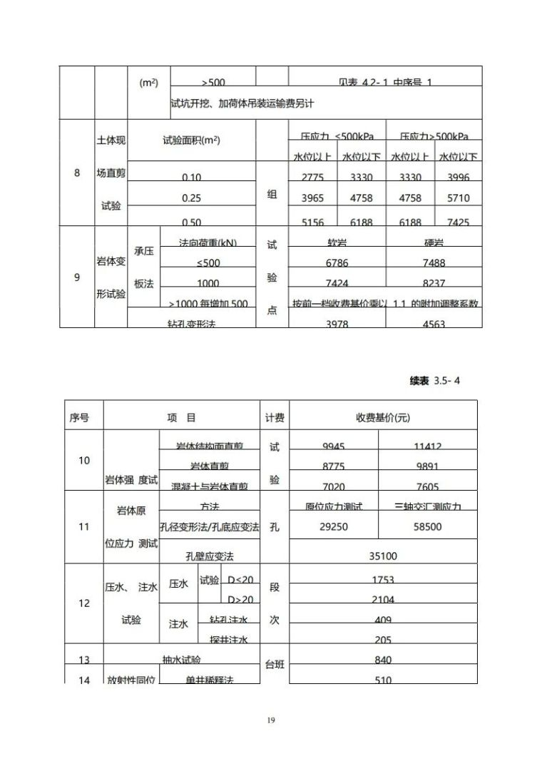重庆市建筑市政工程勘察设计收费指导价新版_19