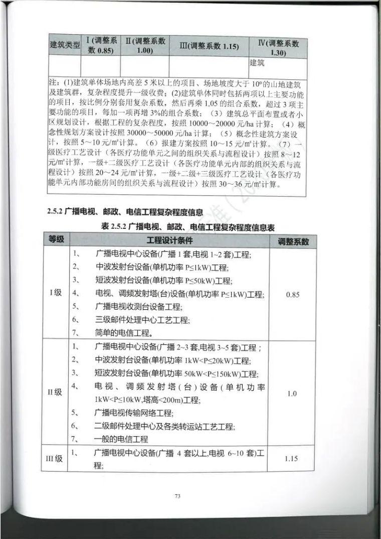 广西勘察设计收费指导标准更新版,建议收藏_84