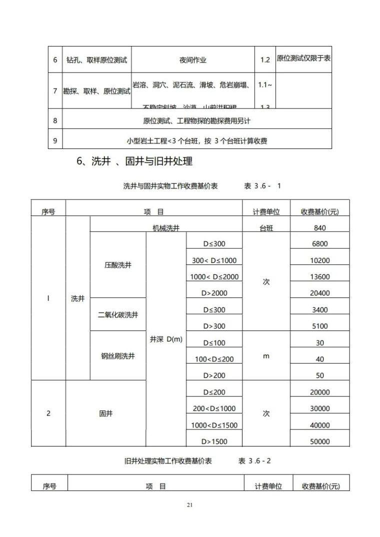 重庆市建筑市政工程勘察设计收费指导价新版_21