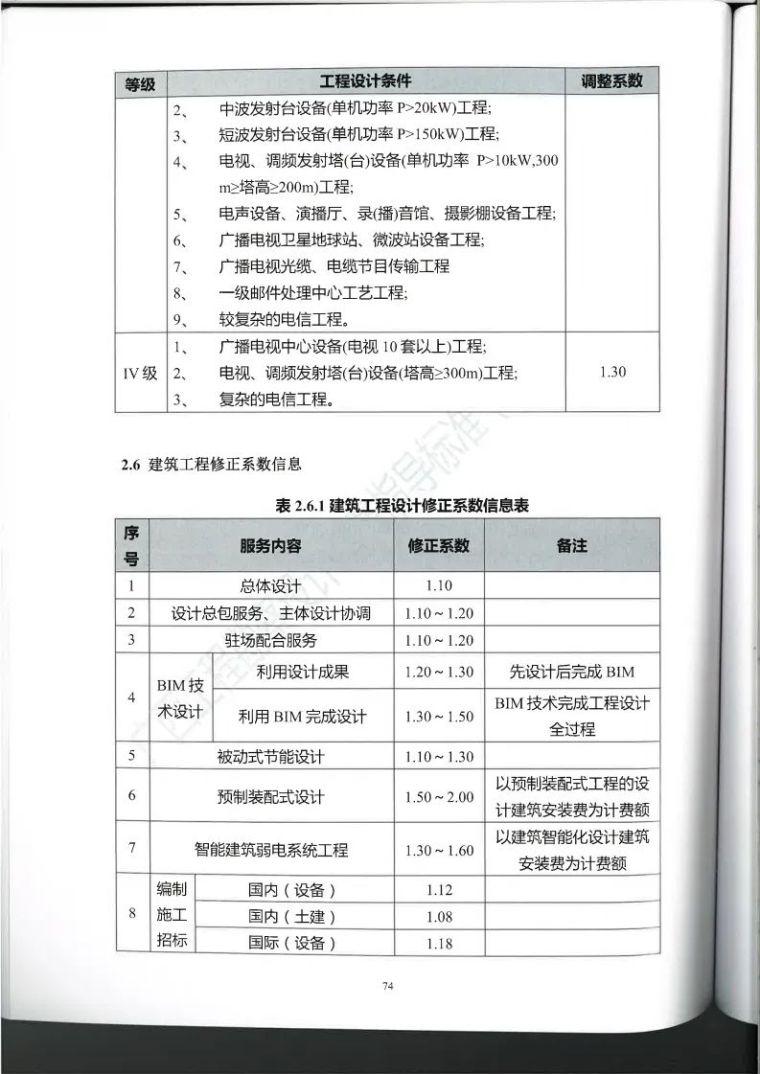 广西勘察设计收费指导标准更新版,建议收藏_85