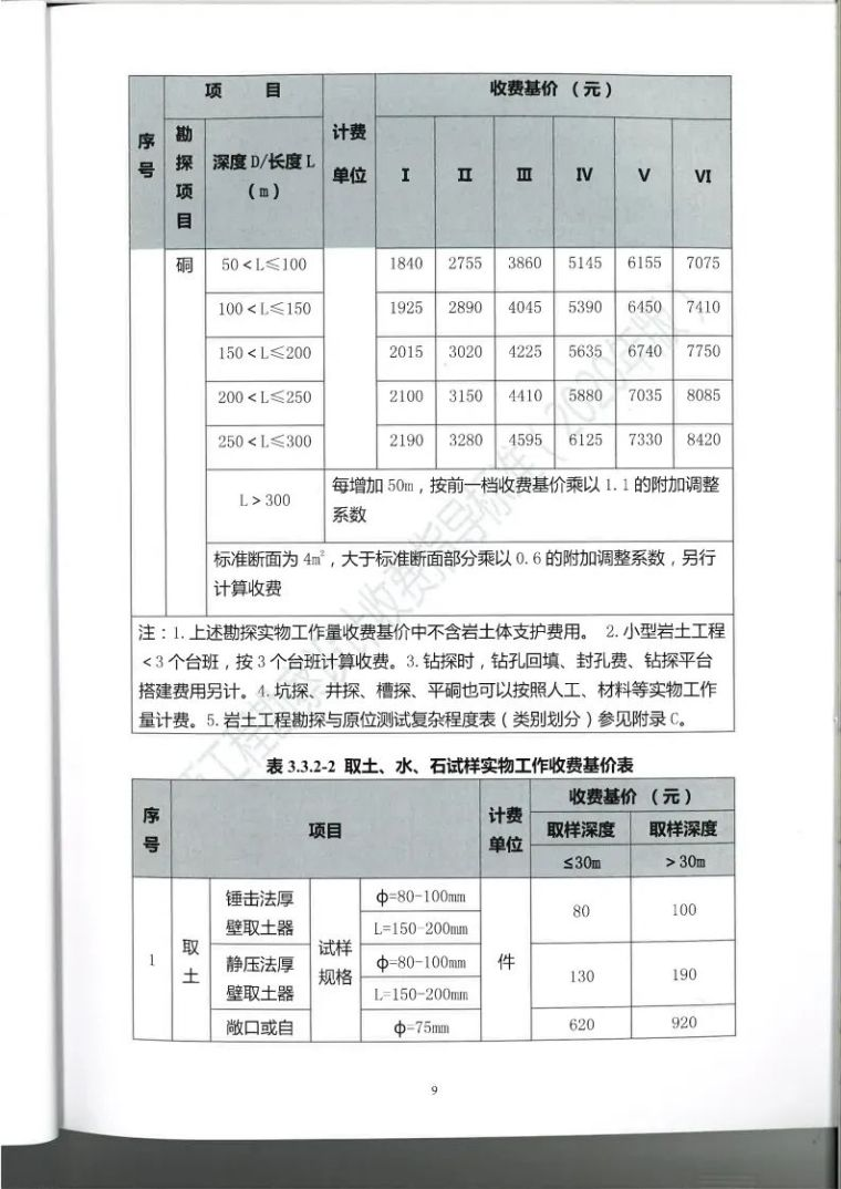 广西勘察设计收费指导标准更新版,建议收藏_22