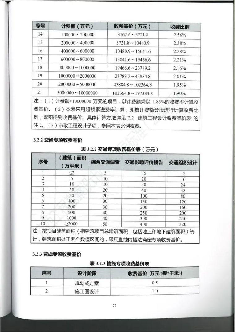 广西勘察设计收费指导标准更新版,建议收藏_88