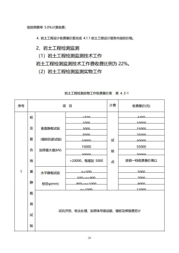 重庆市建筑市政工程勘察设计收费指导价新版_24
