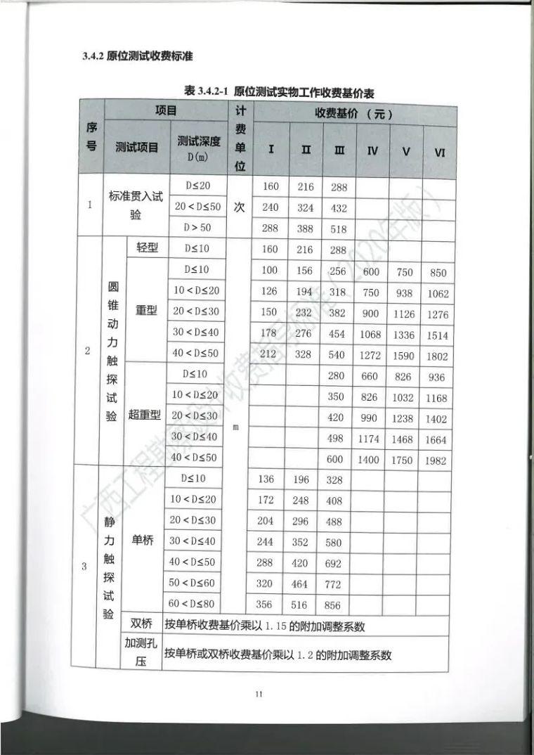 广西勘察设计收费指导标准更新版,建议收藏_24