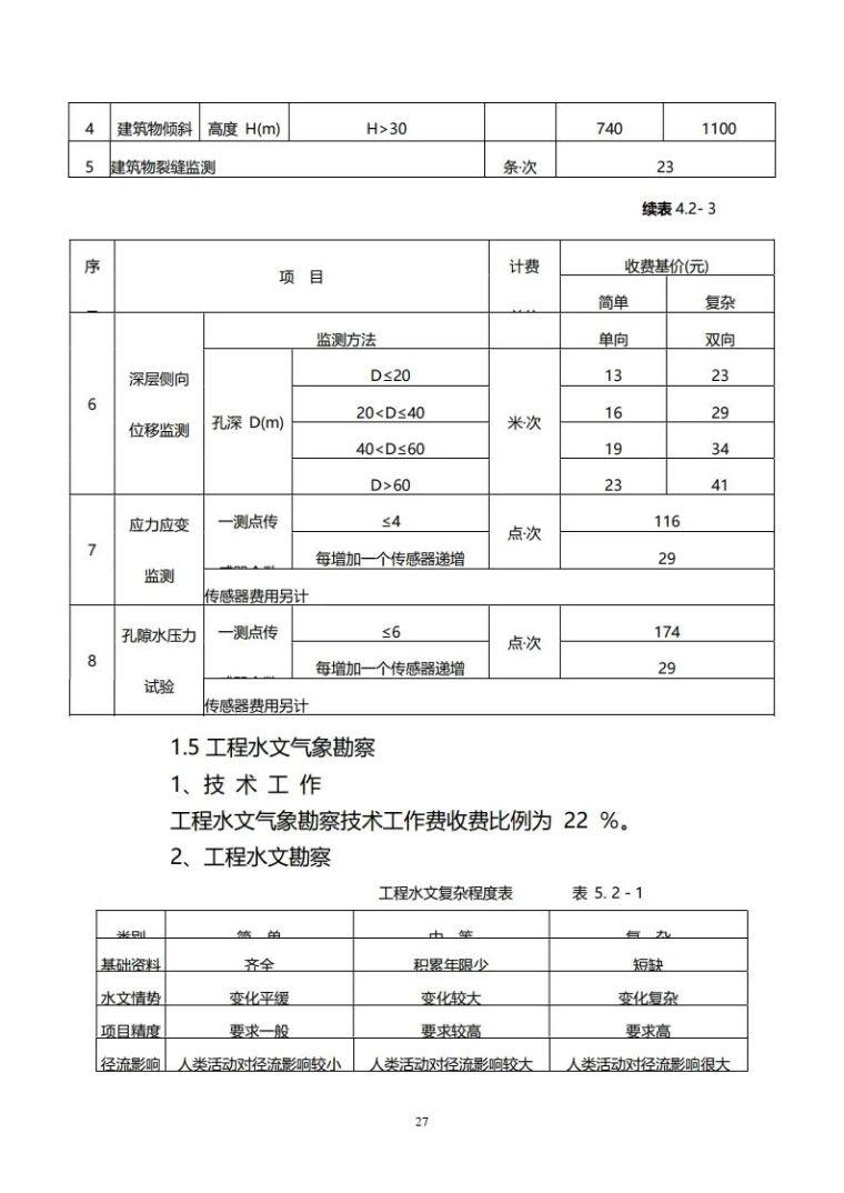 重庆市建筑市政工程勘察设计收费指导价新版_27