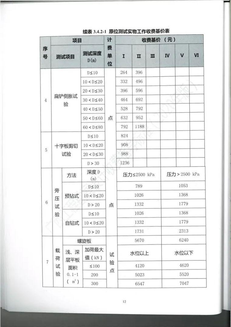 广西勘察设计收费指导标准更新版,建议收藏_25