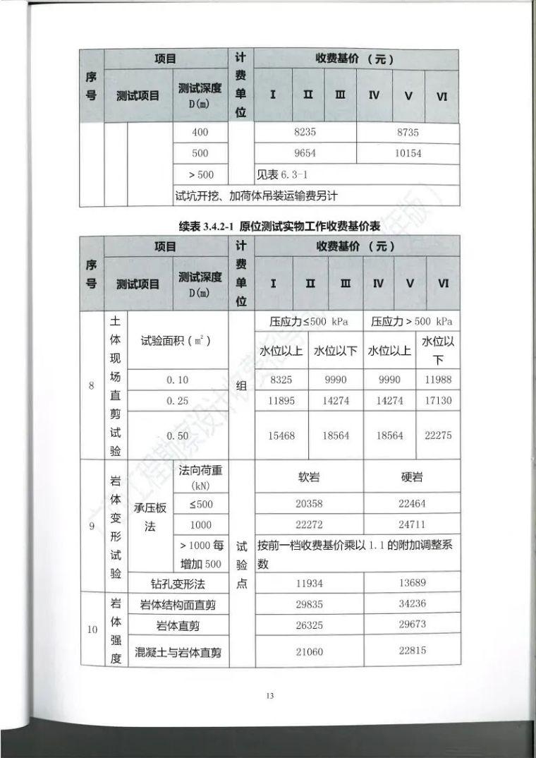 广西勘察设计收费指导标准更新版,建议收藏_26