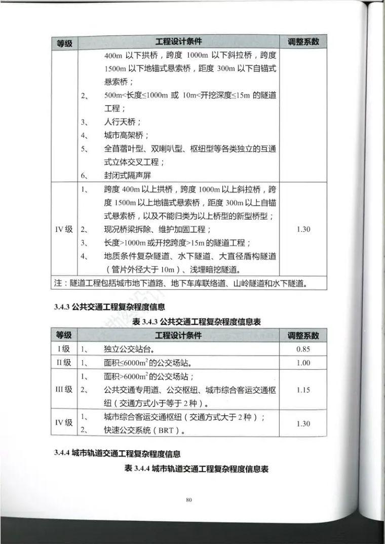 广西勘察设计收费指导标准更新版,建议收藏_91