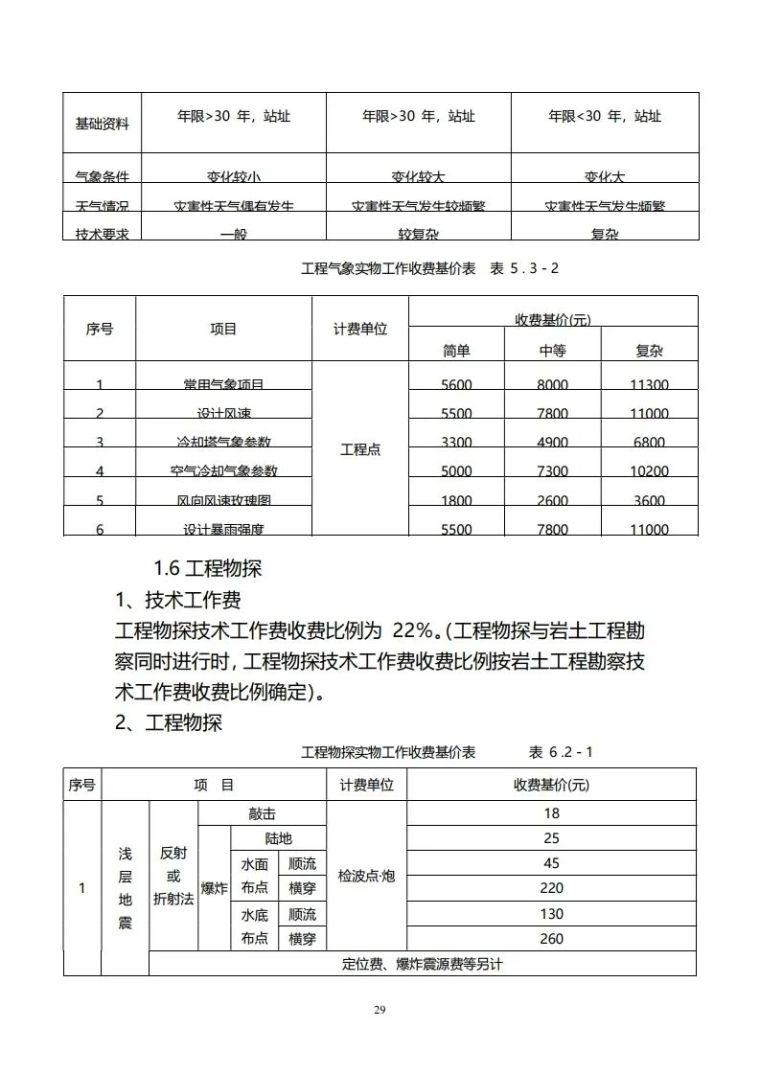 重庆市建筑市政工程勘察设计收费指导价新版_29