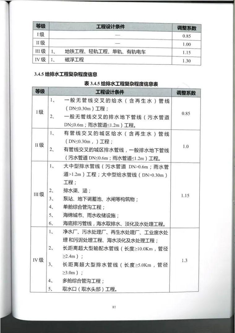 广西勘察设计收费指导标准更新版,建议收藏_92
