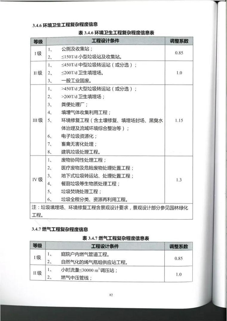 广西勘察设计收费指导标准更新版,建议收藏_93