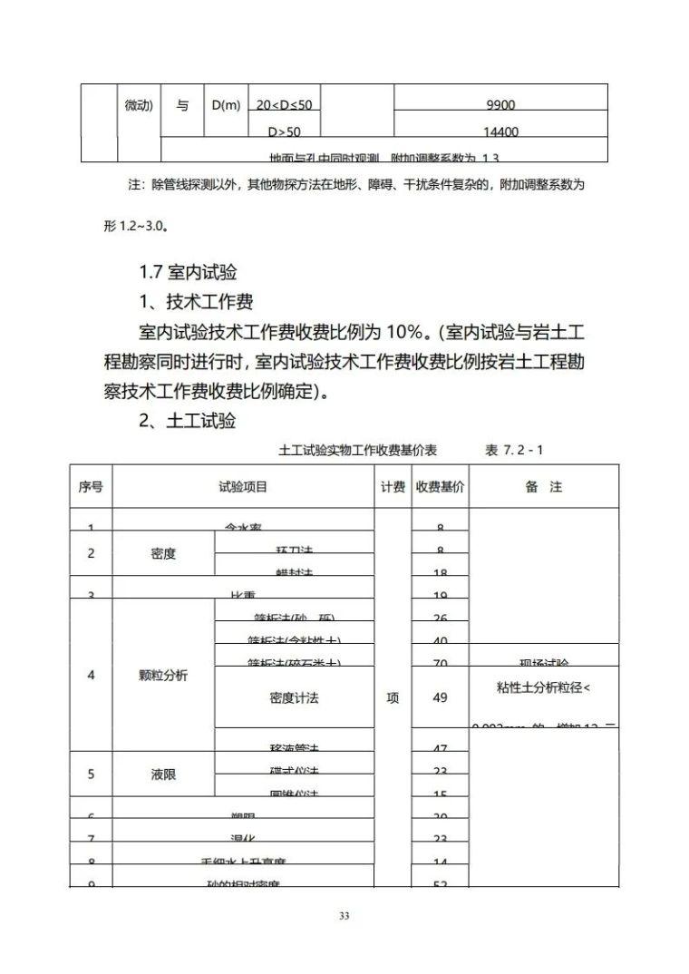 重庆市建筑市政工程勘察设计收费指导价新版_33