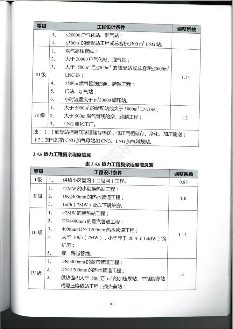 广西勘察设计收费指导标准更新版,建议收藏_94