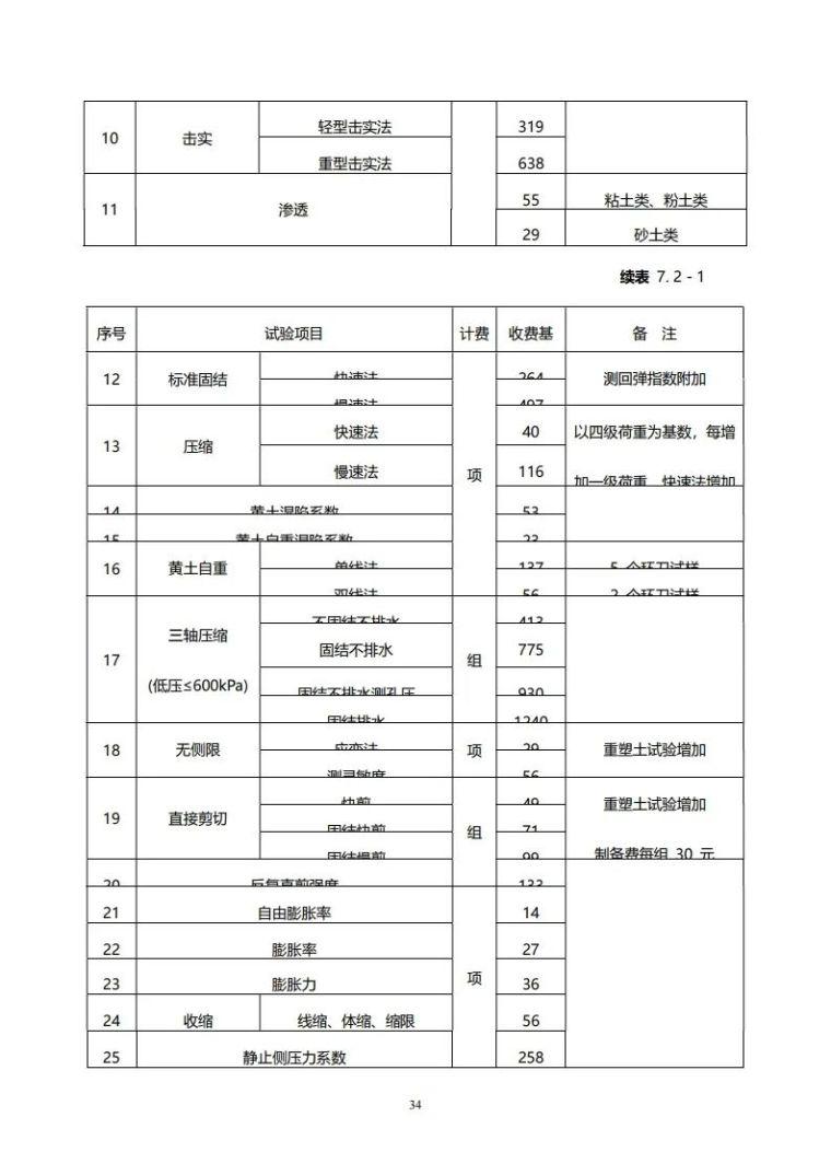 重庆市建筑市政工程勘察设计收费指导价新版_34
