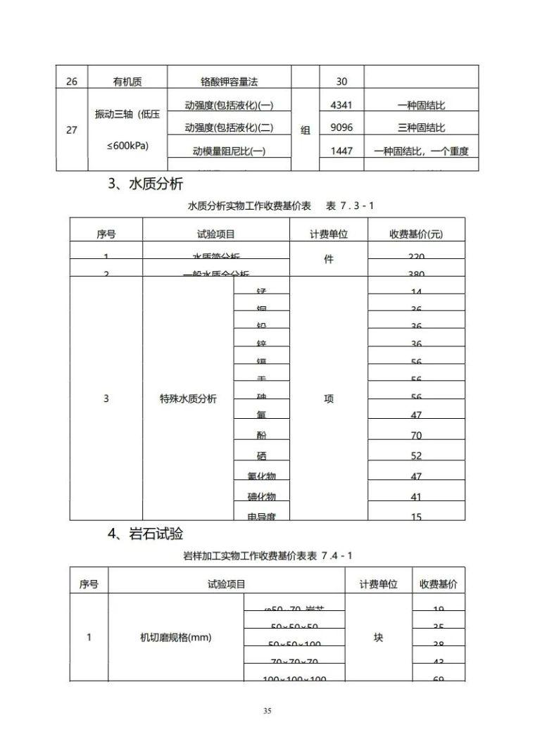 重庆市建筑市政工程勘察设计收费指导价新版_35