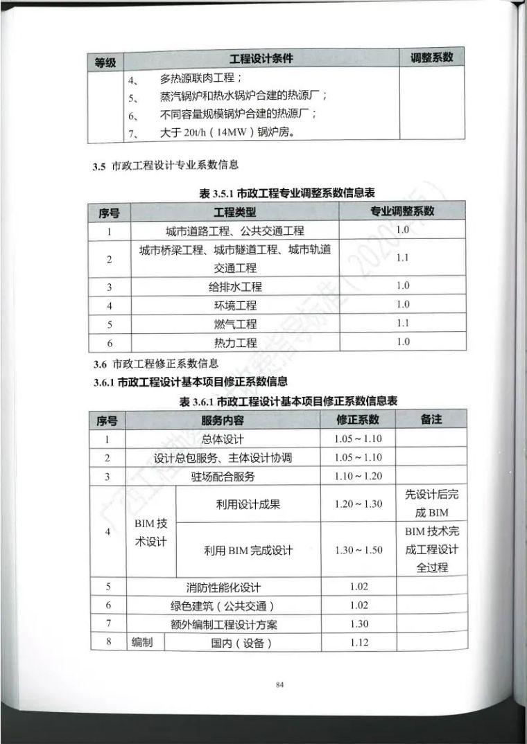 广西勘察设计收费指导标准更新版,建议收藏_95