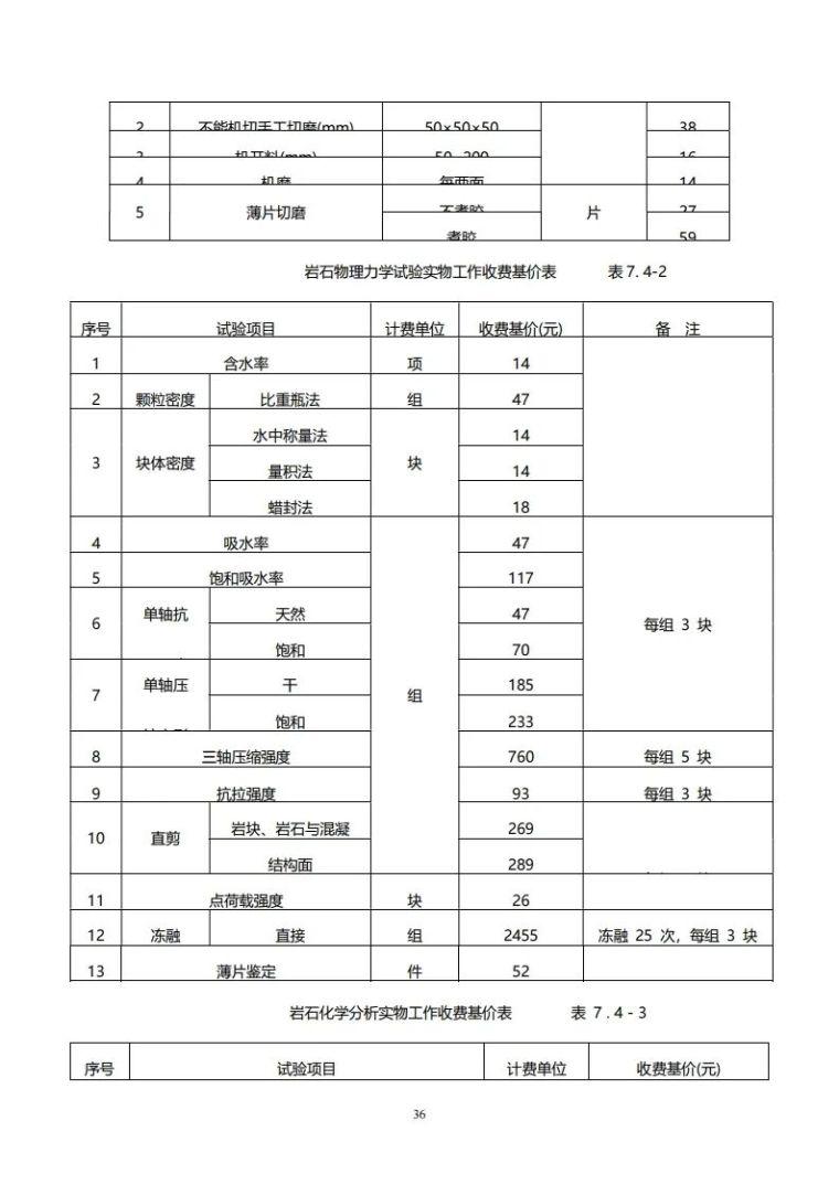 重庆市建筑市政工程勘察设计收费指导价新版_36