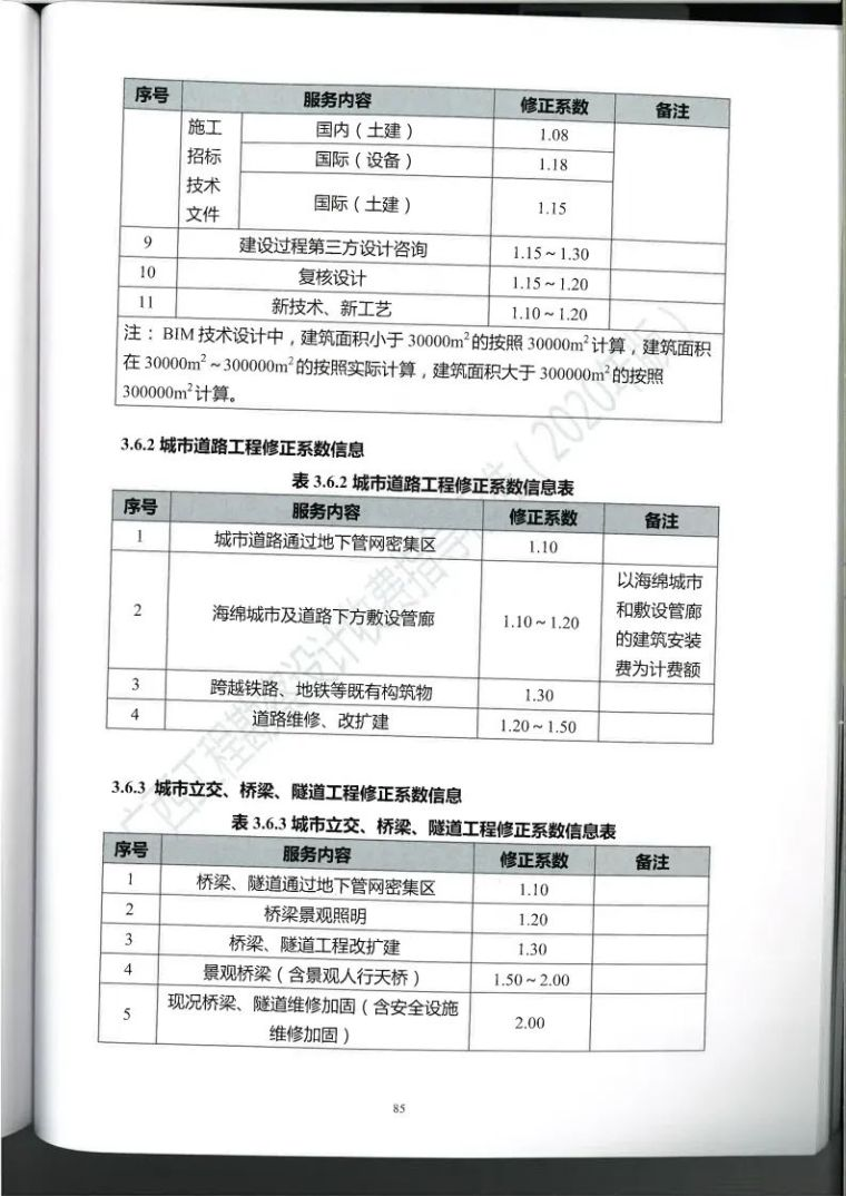广西勘察设计收费指导标准更新版,建议收藏_96