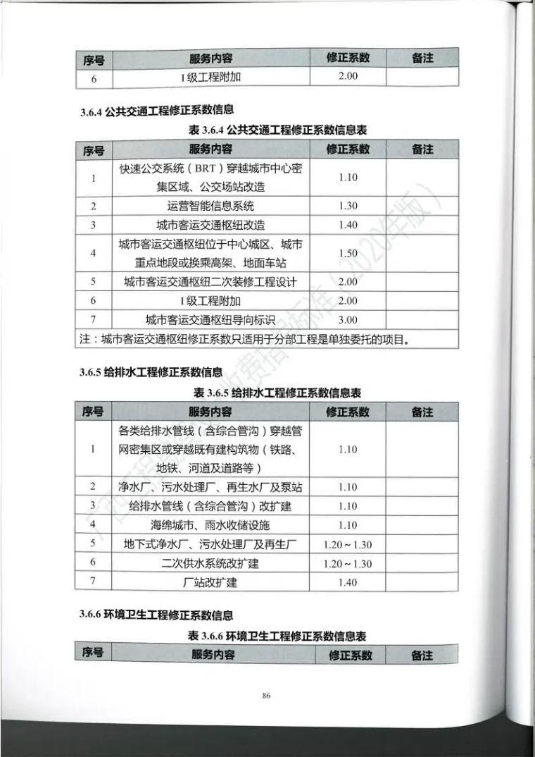 广西勘察设计收费指导标准更新版,建议收藏_97