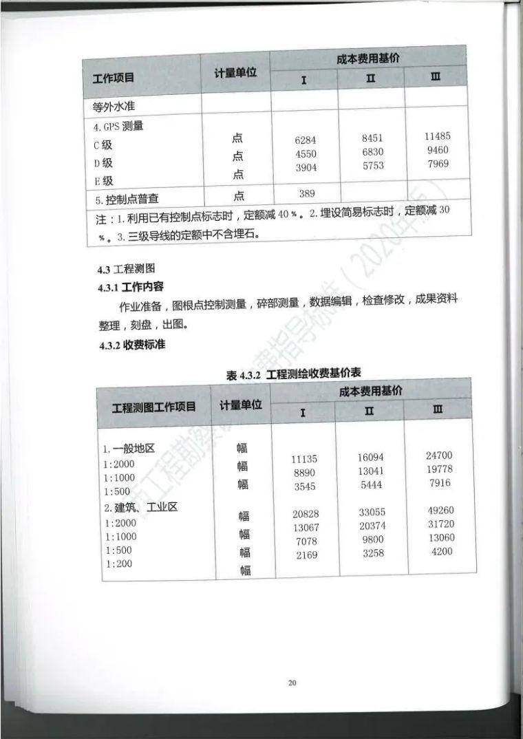 广西勘察设计收费指导标准更新版,建议收藏_33