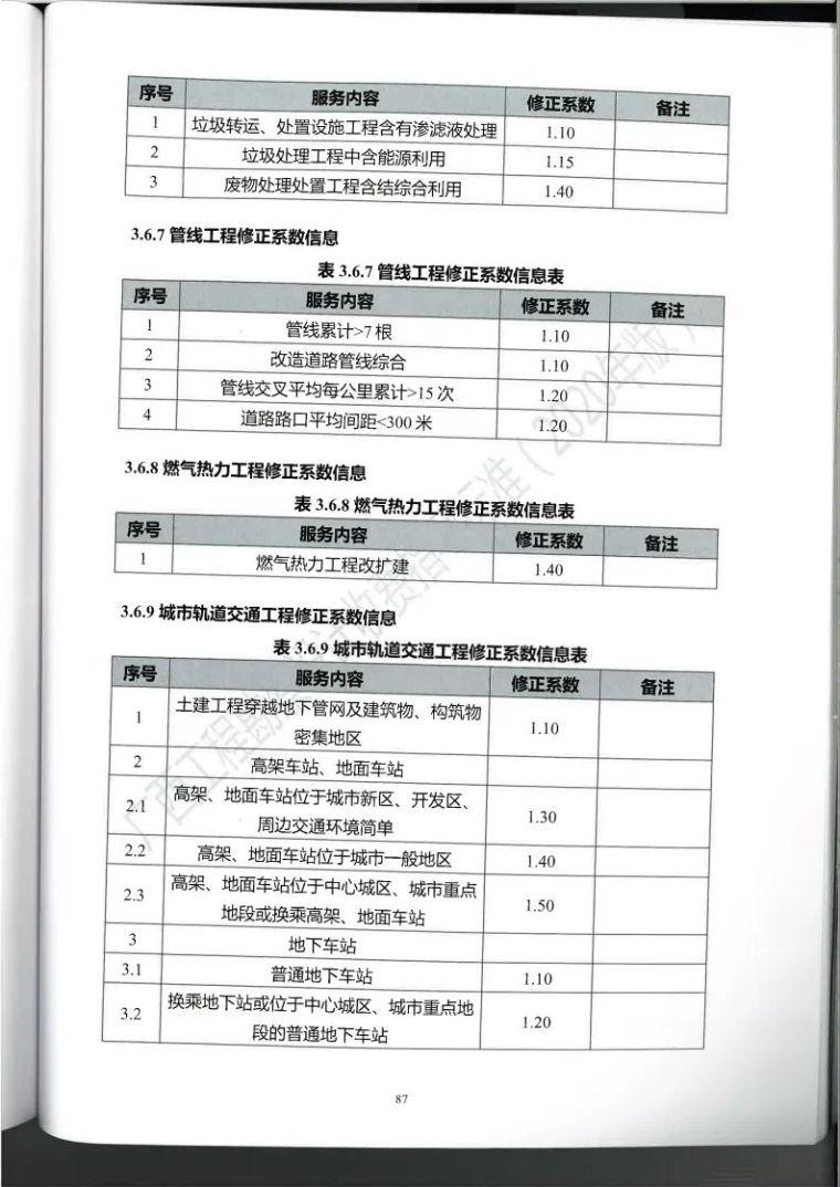 广西勘察设计收费指导标准更新版,建议收藏_98