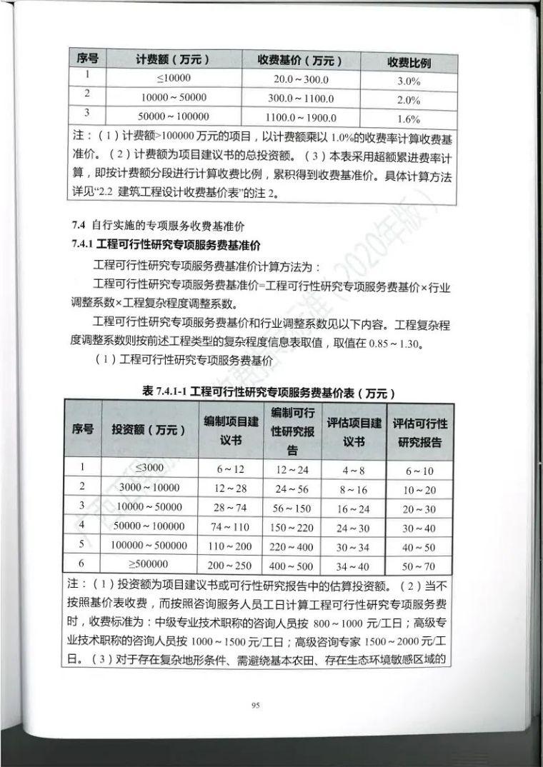 广西勘察设计收费指导标准更新版,建议收藏_106