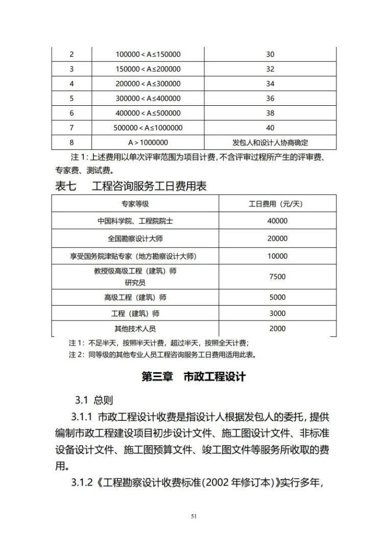 重庆市建筑市政工程勘察设计收费指导价新版_51