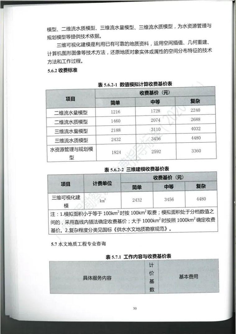 广西勘察设计收费指导标准更新版,建议收藏_41