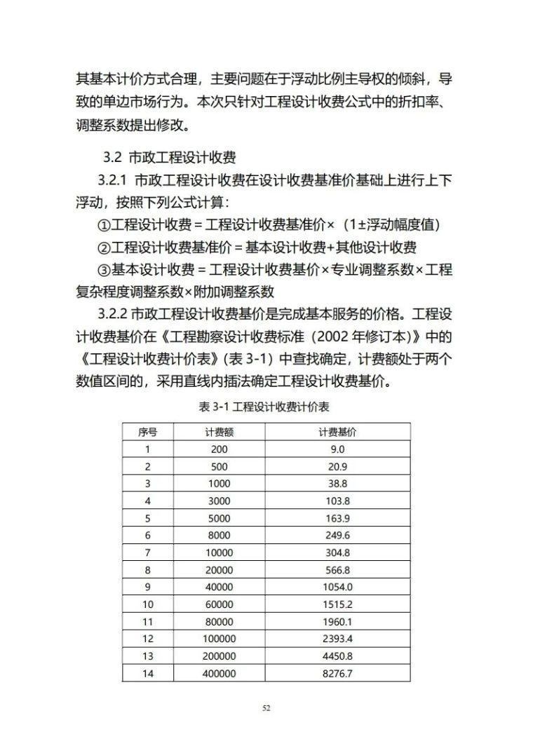 重庆市建筑市政工程勘察设计收费指导价新版_52