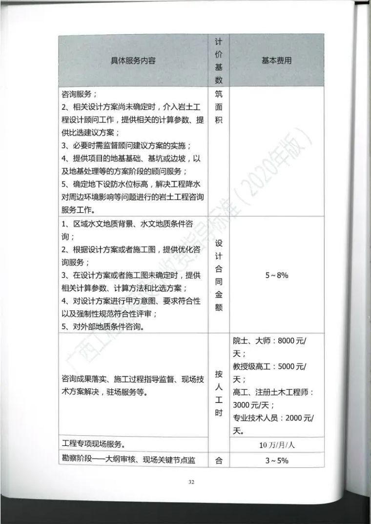 广西勘察设计收费指导标准更新版,建议收藏_43