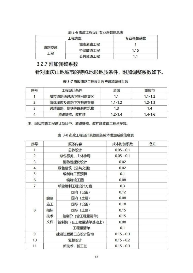 重庆市建筑市政工程勘察设计收费指导价新版_55