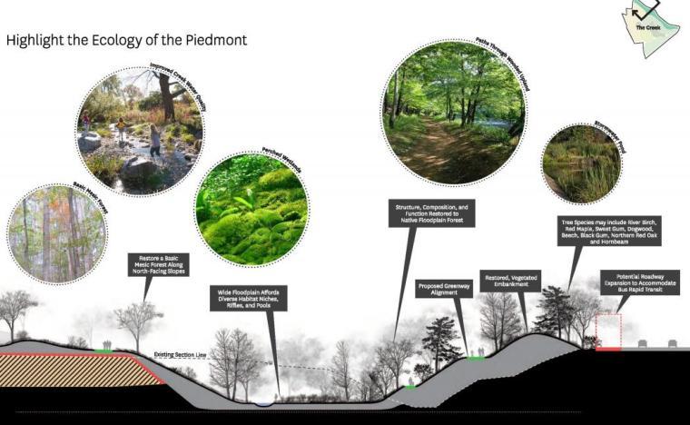 [国外]多萝西娅·迪克斯市政公园景观规划_5